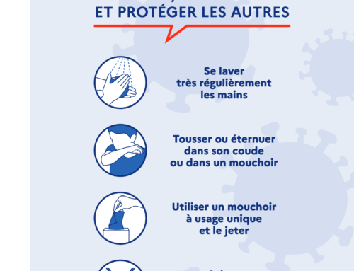Coronavirus : les gestes barrières en français et en anglais